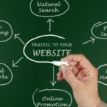 Update Your Online Marketing Strategy with These 10 Tips